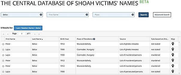Belso Shoah victims 1