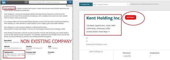 Kent Holding Inc Little Rock, Arkansas USA