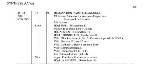 x-dossiers summary 2005 screenshot